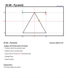 di08pyramid