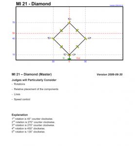 mi21diamond